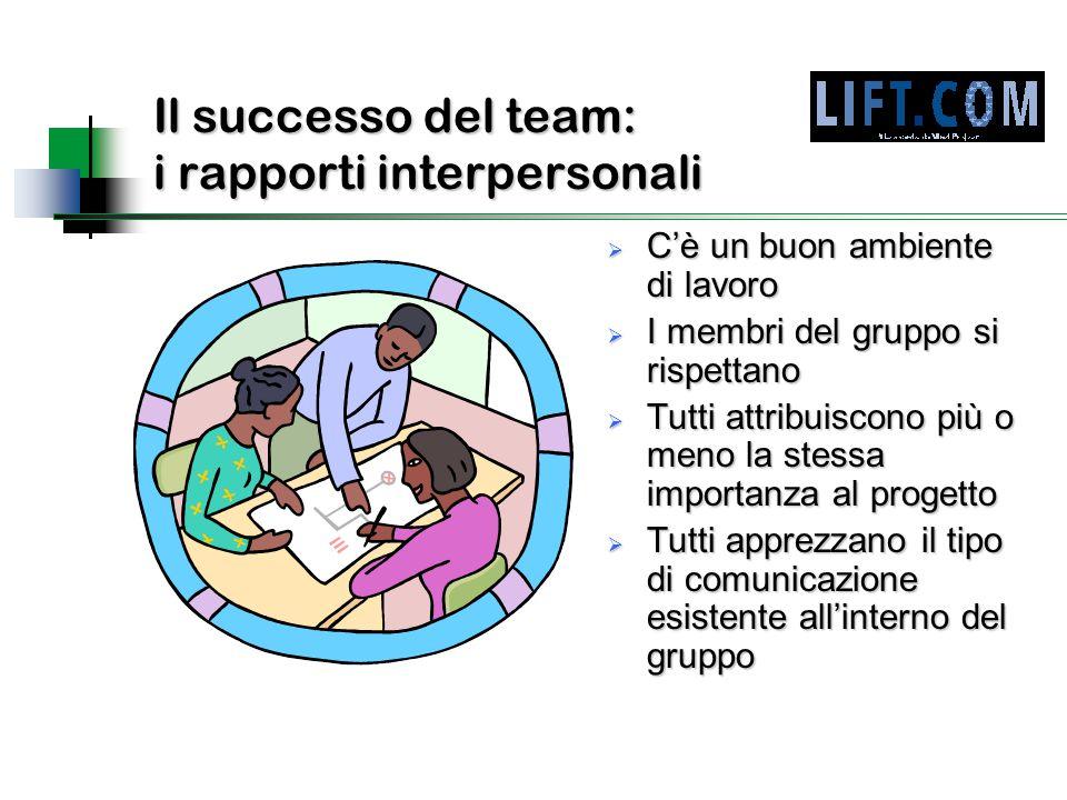 Il successo del team: i rapporti interpersonali