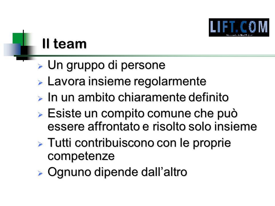 Il team Un gruppo di persone Lavora insieme regolarmente