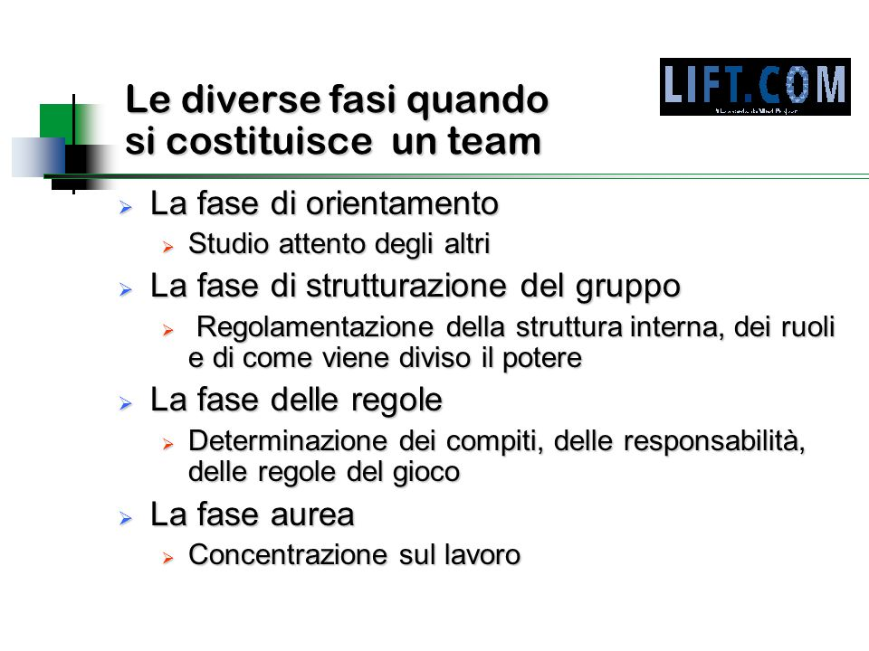 Le diverse fasi quando si costituisce un team