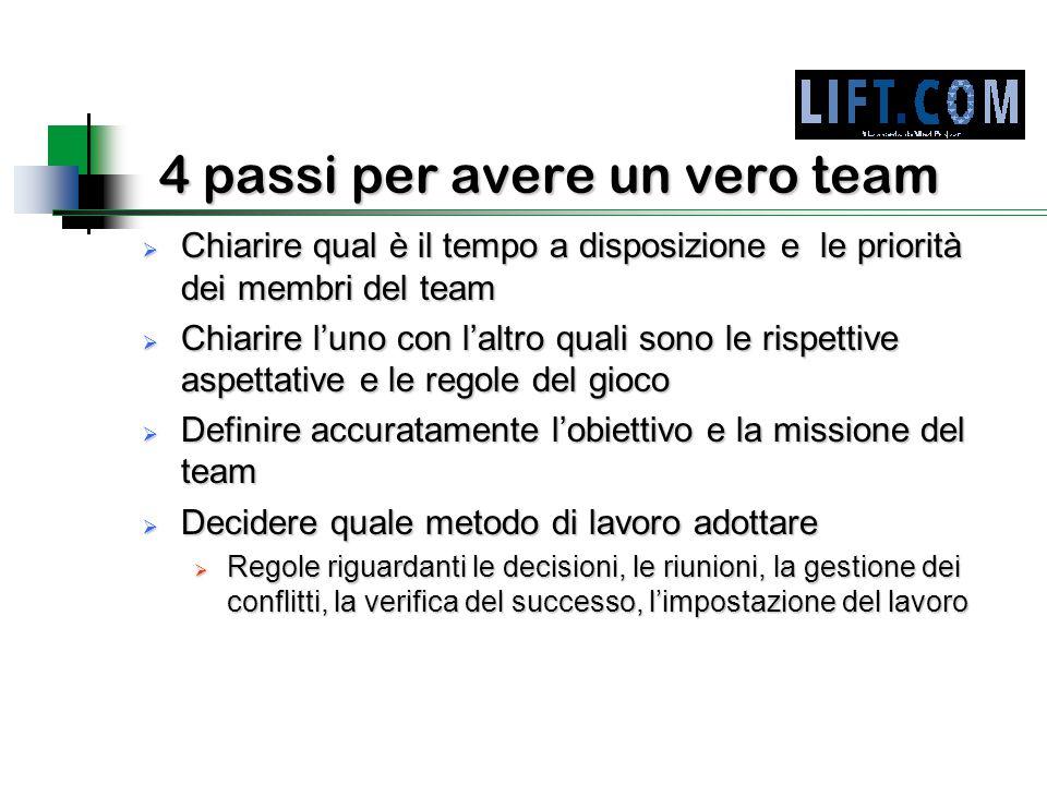 4 passi per avere un vero team