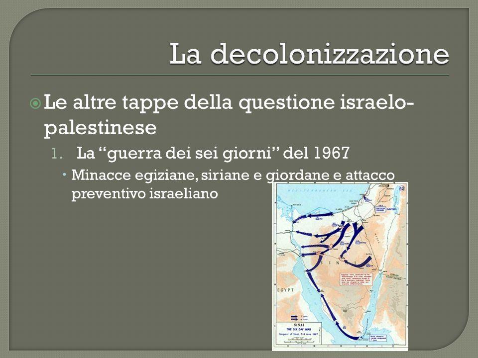 La decolonizzazione Le altre tappe della questione israelo-palestinese