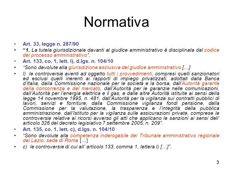 Normativa Art. 33, legge n. 287/90.