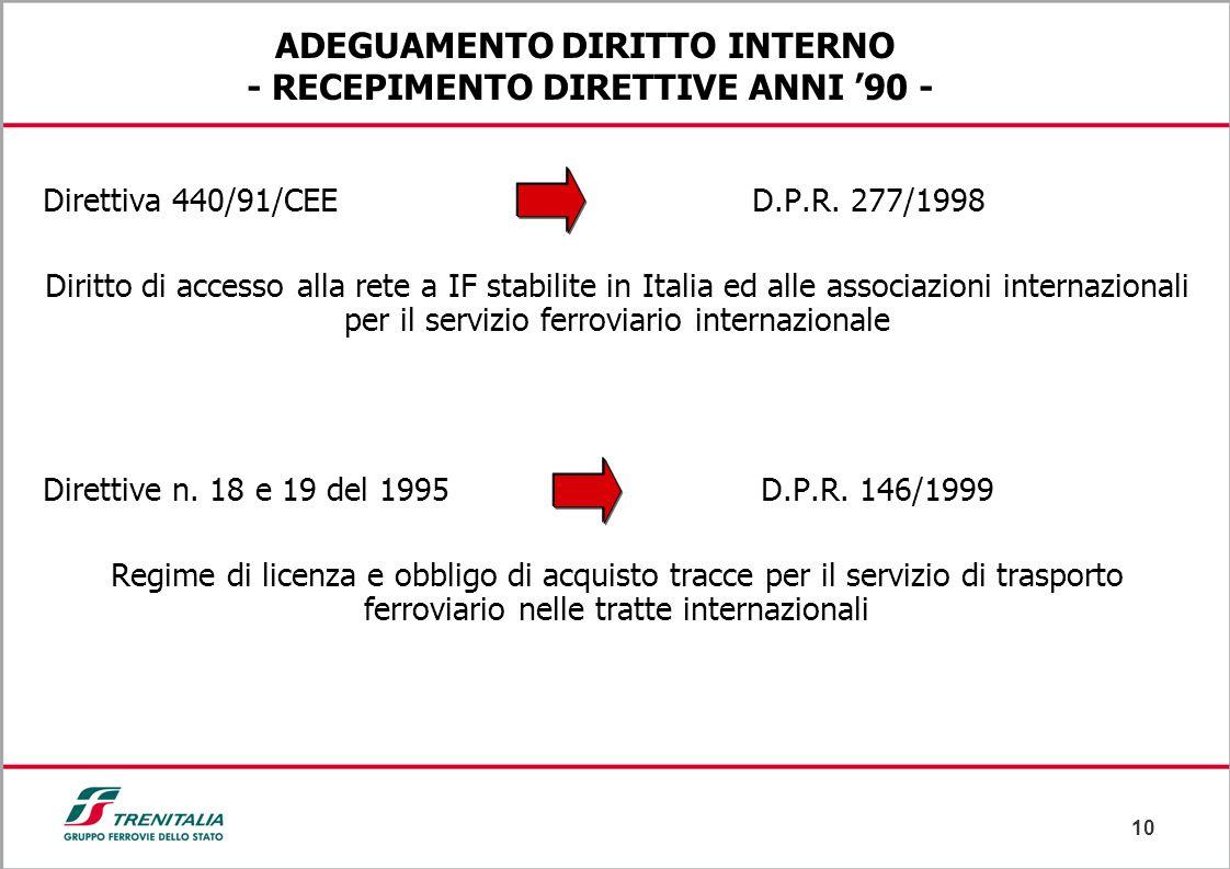 ADEGUAMENTO DIRITTO INTERNO - RECEPIMENTO DIRETTIVE ANNI '90 -