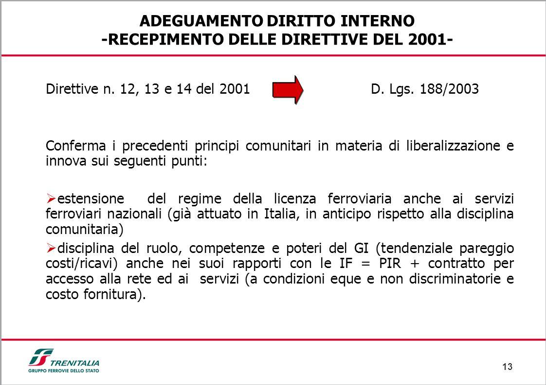 ADEGUAMENTO DIRITTO INTERNO -RECEPIMENTO DELLE DIRETTIVE DEL 2001-
