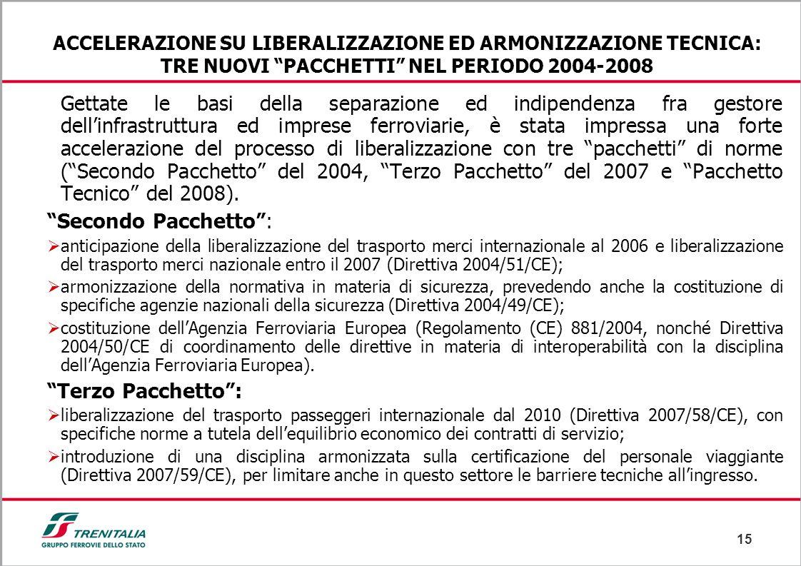 ACCELERAZIONE SU LIBERALIZZAZIONE ED ARMONIZZAZIONE TECNICA: TRE NUOVI PACCHETTI NEL PERIODO 2004-2008