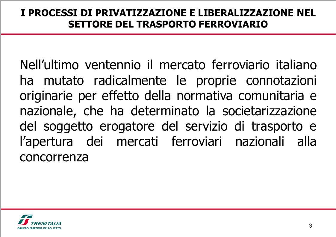 I PROCESSI DI PRIVATIZZAZIONE E LIBERALIZZAZIONE NEL SETTORE DEL TRASPORTO FERROVIARIO