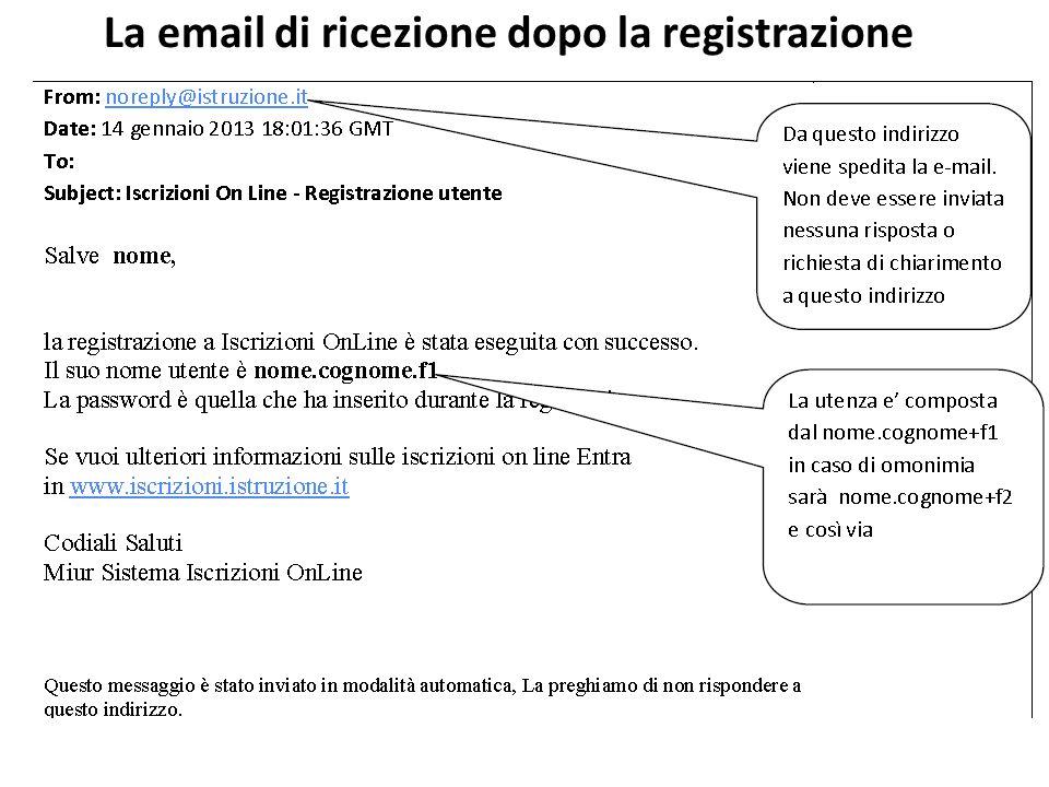 La email di ricezione dopo la registrazione