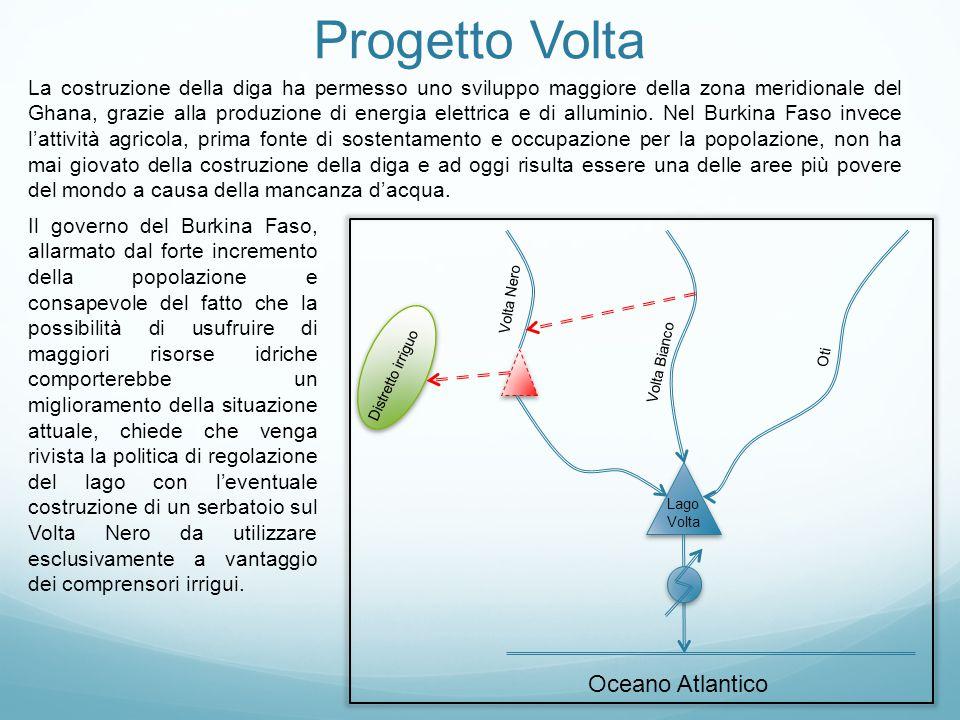 Progetto Volta Oceano Atlantico