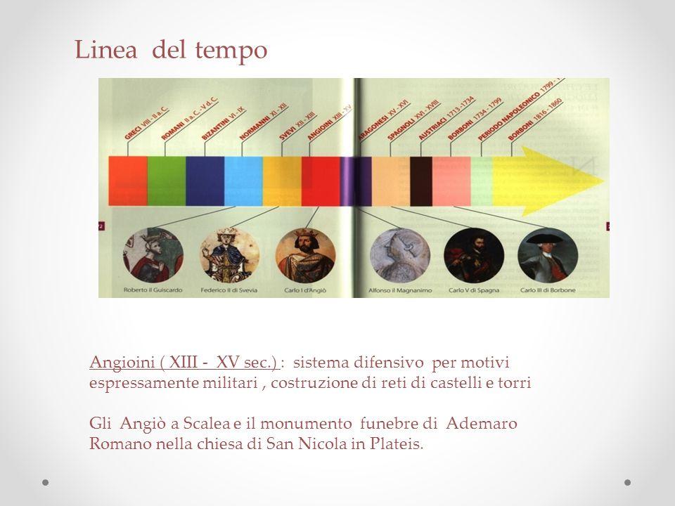 Linea del tempo Angioini ( XIII - XV sec.) : sistema difensivo per motivi espressamente militari , costruzione di reti di castelli e torri.