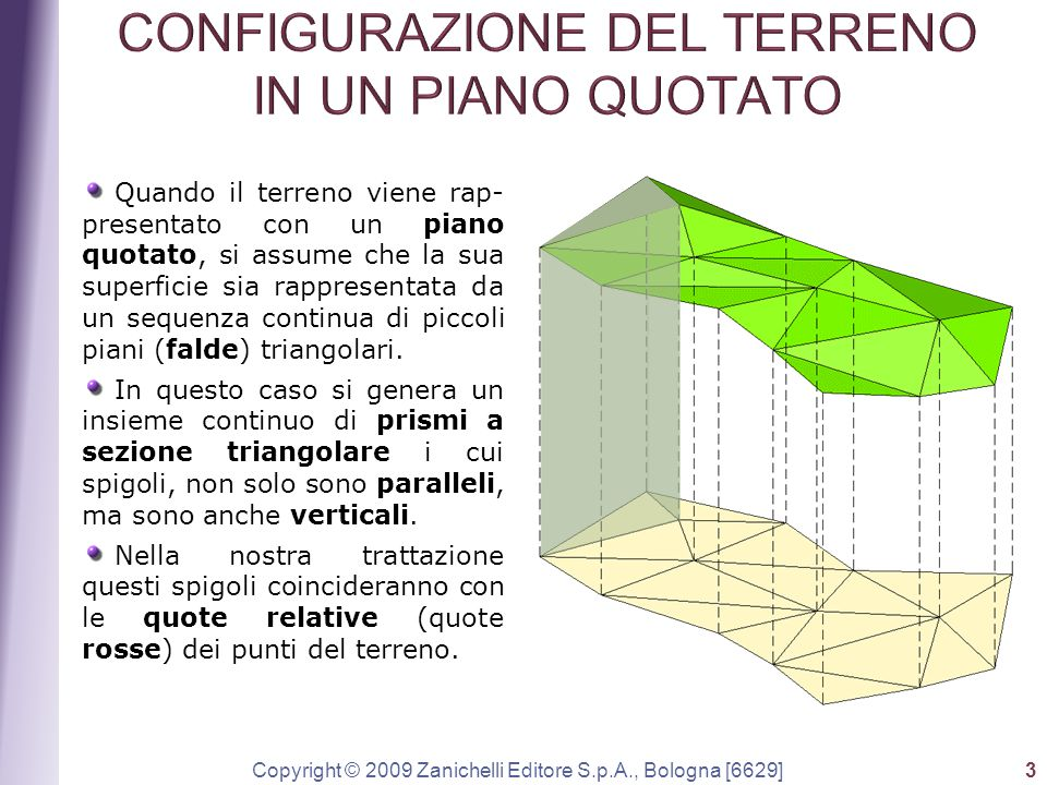 CONFIGURAZIONE DEL TERRENO IN UN PIANO QUOTATO
