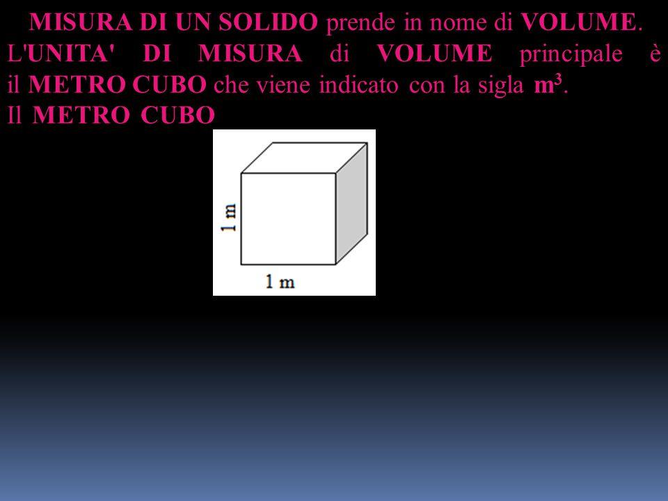 Il METRO CUBO corrisponde ad un cubo il cui spigolo è lungo 1 metro.