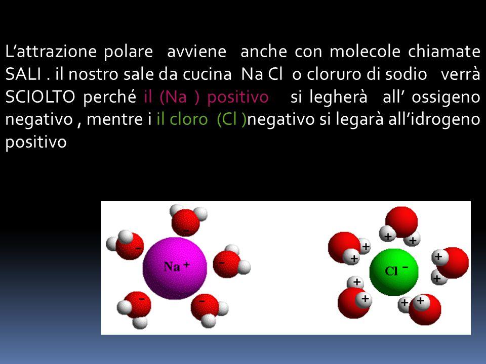 L'attrazione polare avviene anche con molecole chiamate SALI