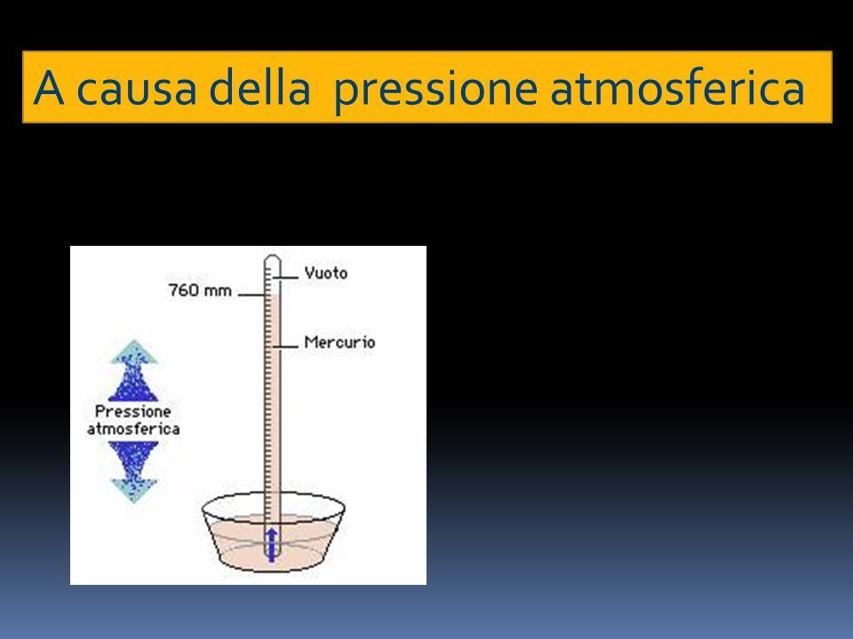 A causa della pressione atmosferica