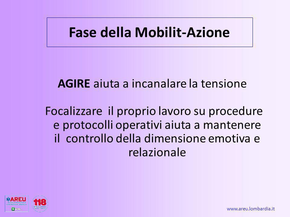 Fase della Mobilit-Azione