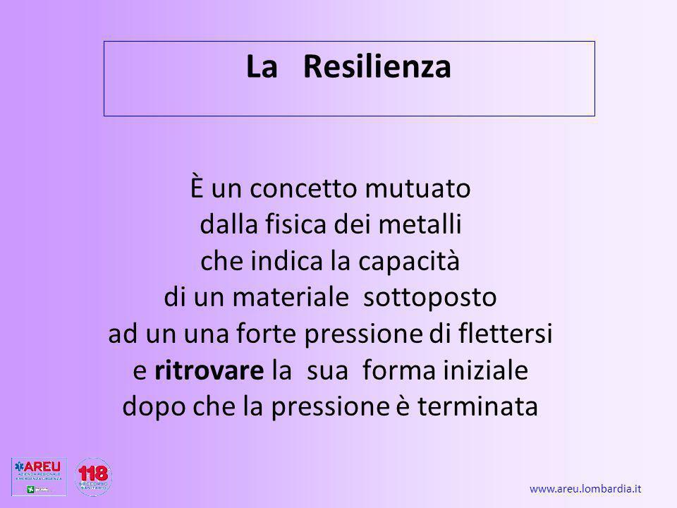 La Resilienza È un concetto mutuato dalla fisica dei metalli