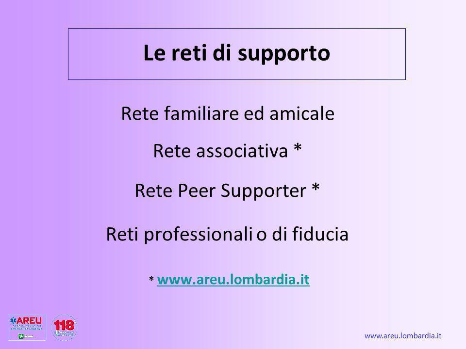 Rete familiare ed amicale Rete associativa * Rete Peer Supporter *