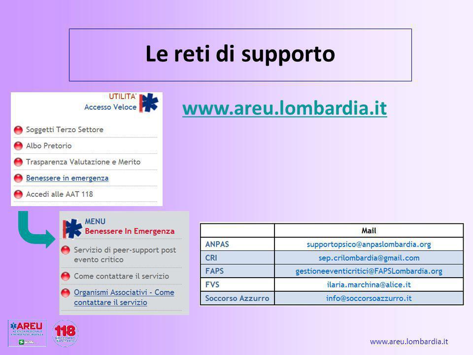 Le reti di supporto www.areu.lombardia.it