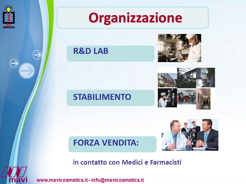 Organizzazione R&D LAB STABILIMENTO FORZA VENDITA: