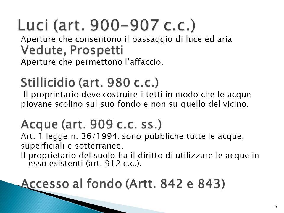 Luci (art. 900-907 c.c.) Vedute, Prospetti Stillicidio (art. 980 c.c.)