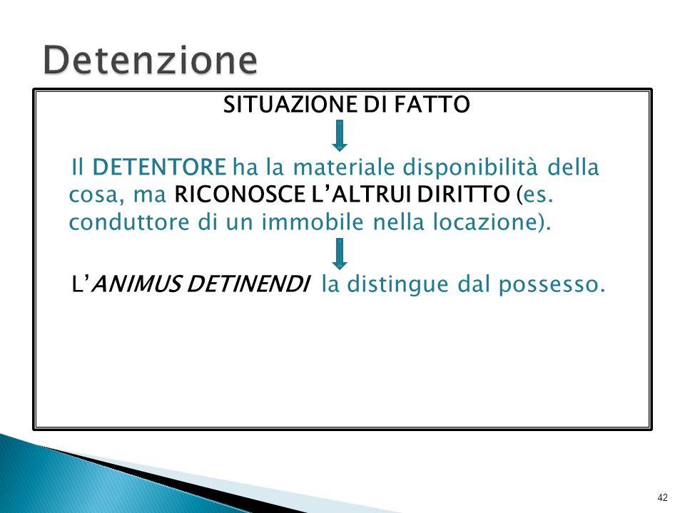 Detenzione SITUAZIONE DI FATTO