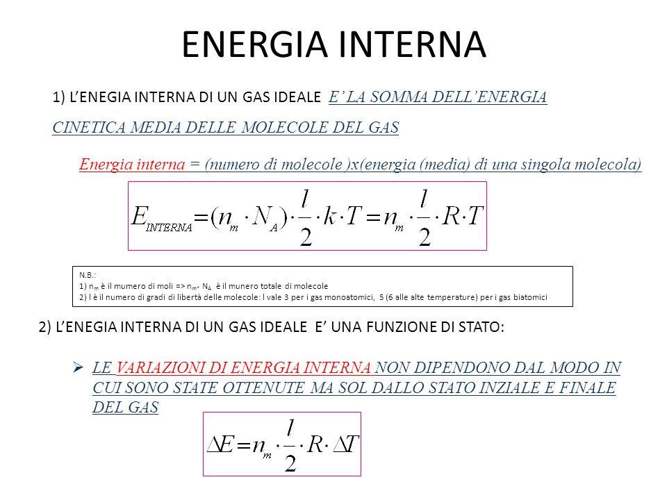 ENERGIA INTERNA 1) L'ENEGIA INTERNA DI UN GAS IDEALE E' LA SOMMA DELL'ENERGIA CINETICA MEDIA DELLE MOLECOLE DEL GAS.