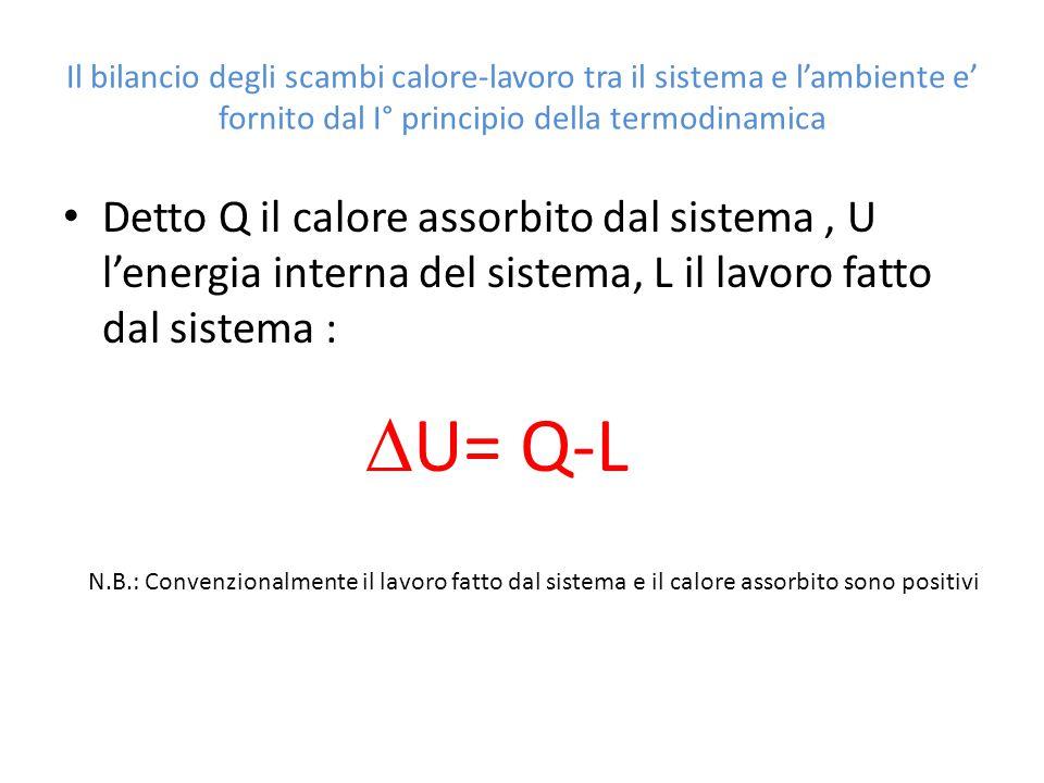 Il bilancio degli scambi calore-lavoro tra il sistema e l'ambiente e' fornito dal I° principio della termodinamica