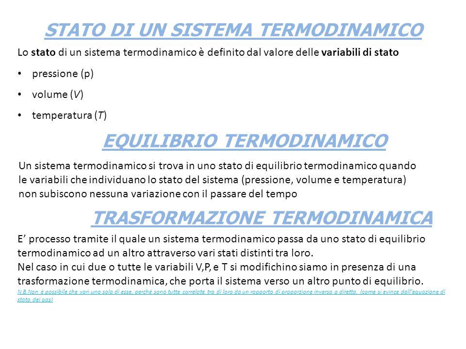 STATO DI UN SISTEMA TERMODINAMICO EQUILIBRIO TERMODINAMICO