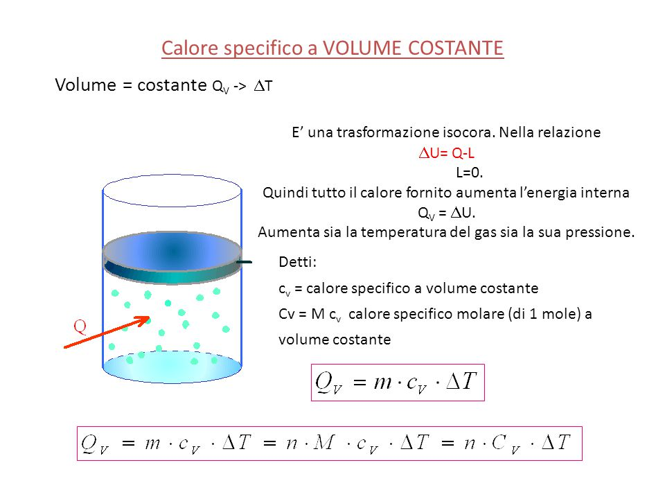 Calore specifico a VOLUME COSTANTE