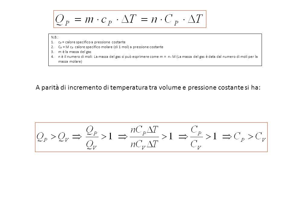 N.B.: cP = calore specifico a pressione costante. CP = M cP calore specifico molare (di 1 mol) a pressione costante.