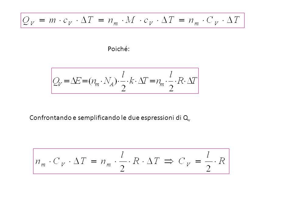 Poiché: Confrontando e semplificando le due espressioni di Qv