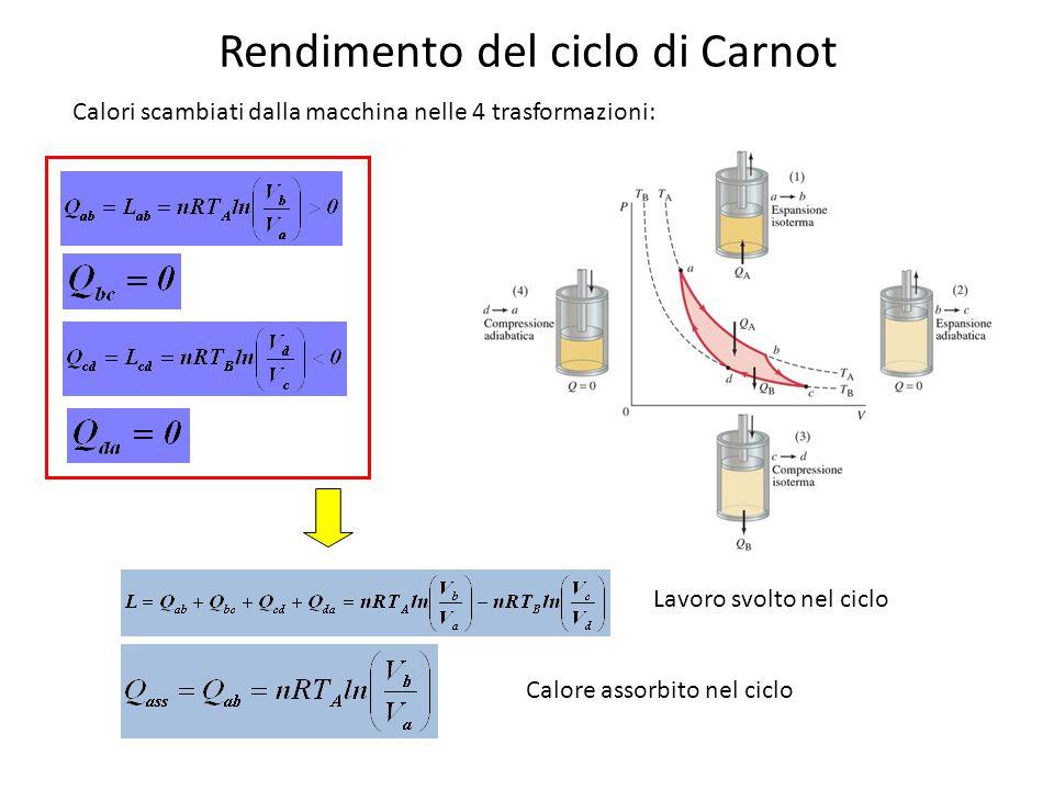 Rendimento del ciclo di Carnot