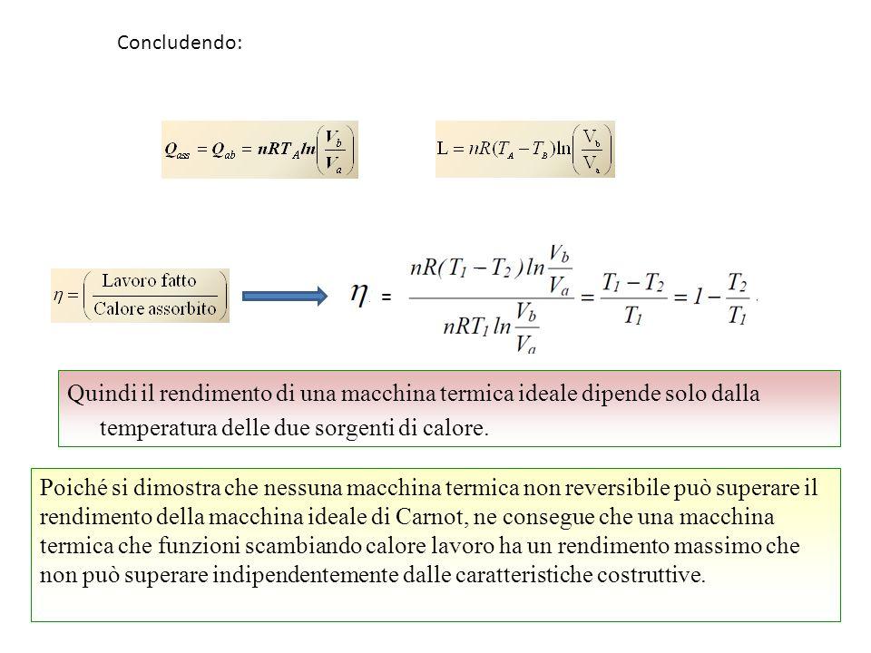 Concludendo: = Quindi il rendimento di una macchina termica ideale dipende solo dalla temperatura delle due sorgenti di calore.