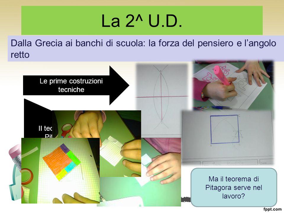 La 2^ U.D. Dalla Grecia ai banchi di scuola: la forza del pensiero e l'angolo retto. Le prime costruzioni tecniche.