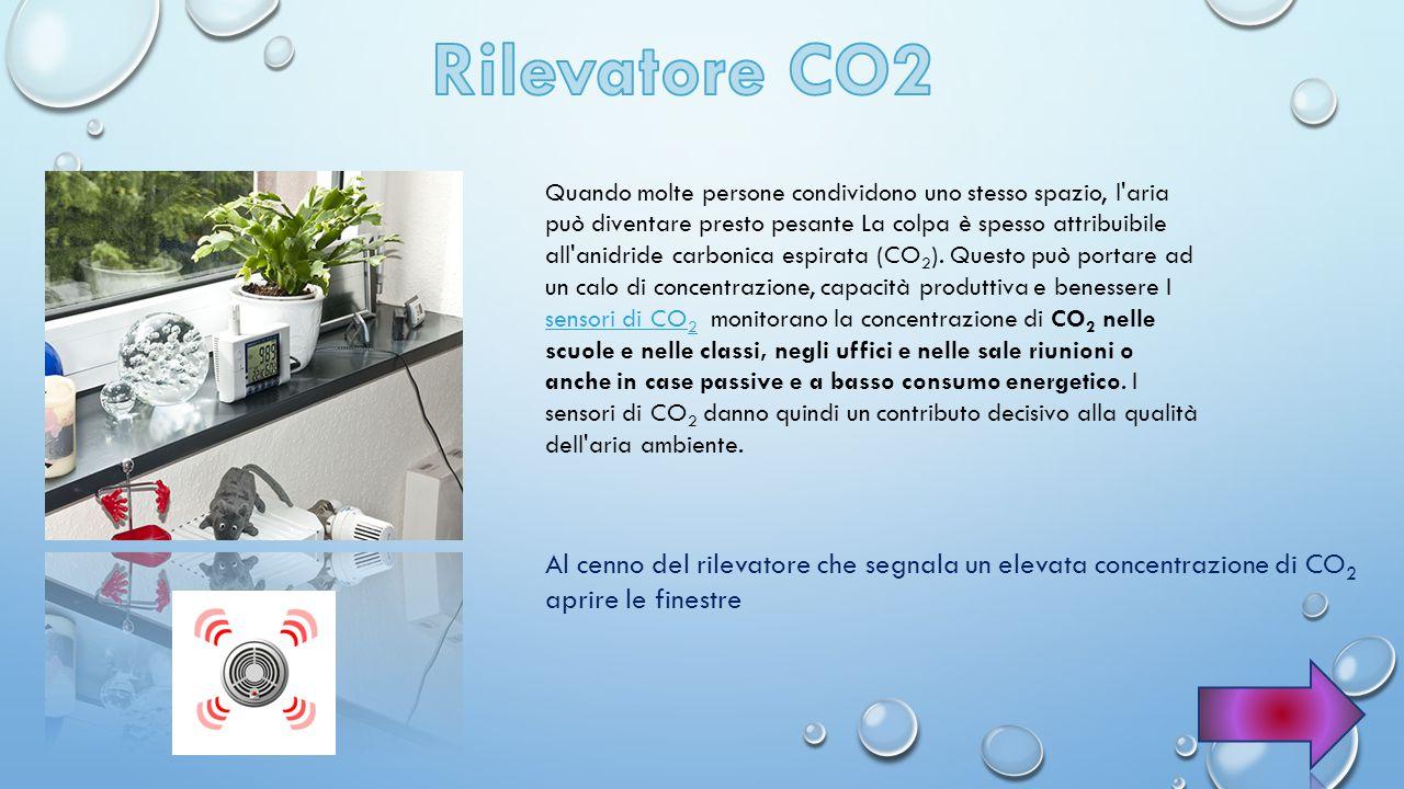 Rilevatore CO2