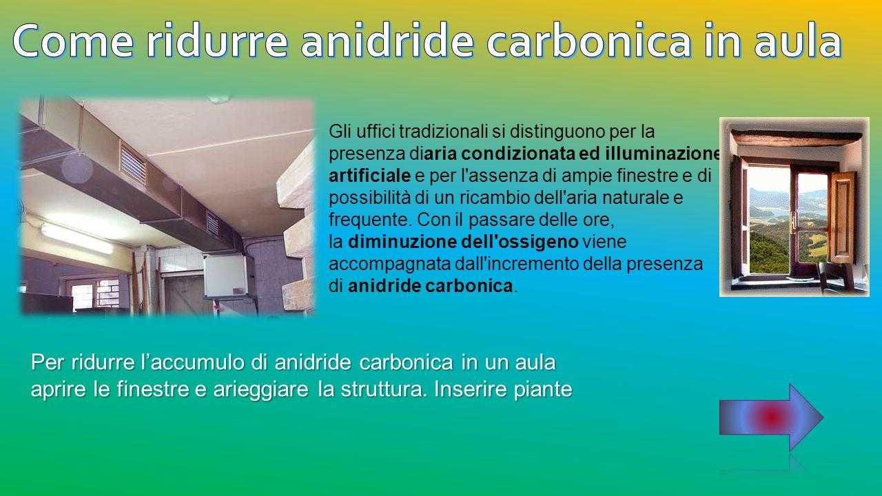 Come ridurre anidride carbonica in aula