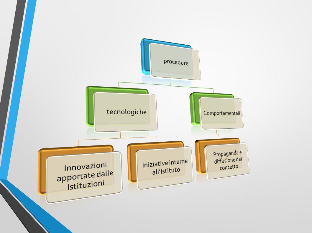 Innovazioni apportate dalle Istituzioni