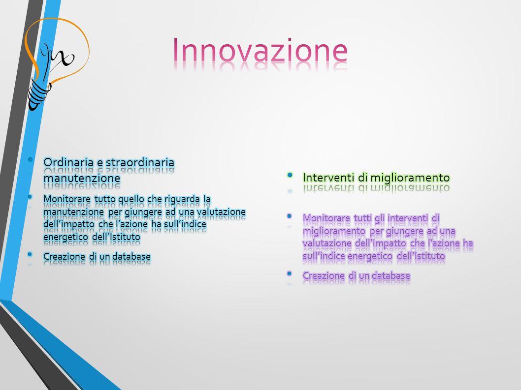Innovazione Ordinaria e straordinaria manutenzione