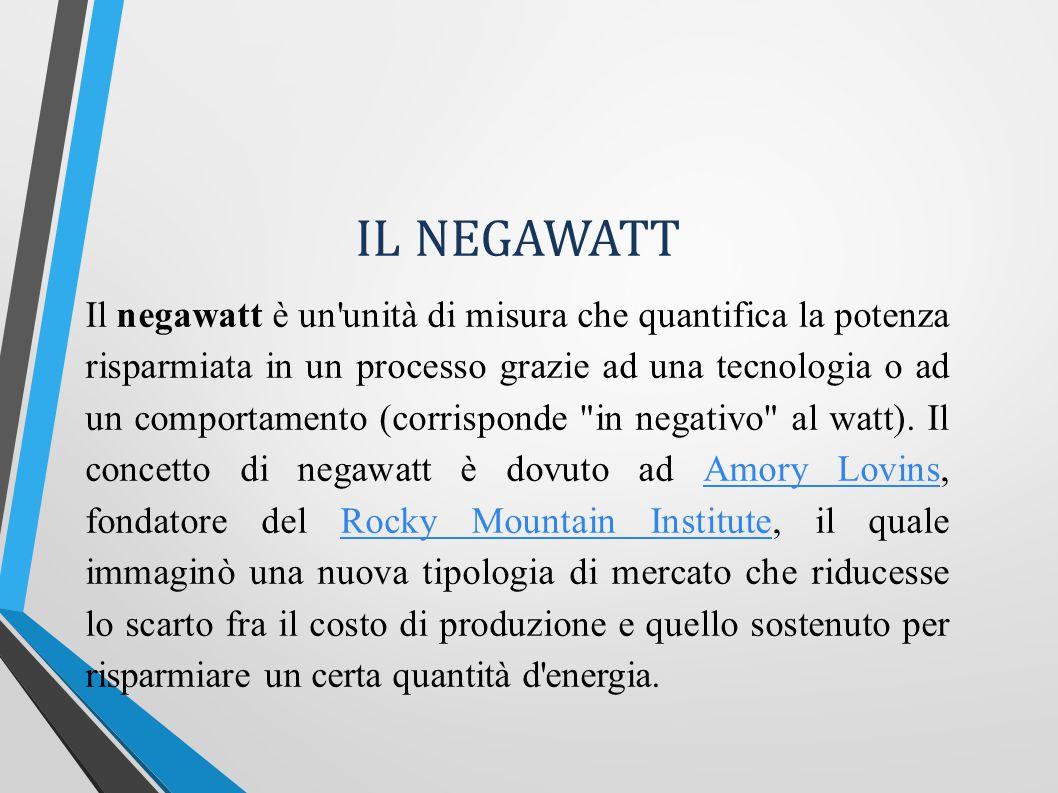 IL NEGAWATT