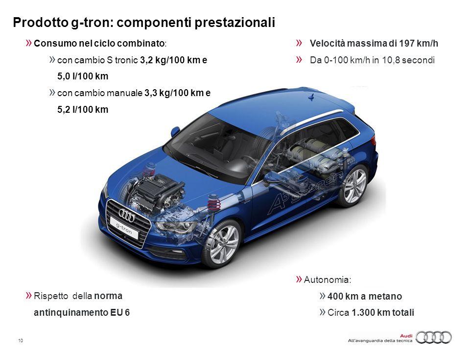 Prodotto g-tron: componenti prestazionali