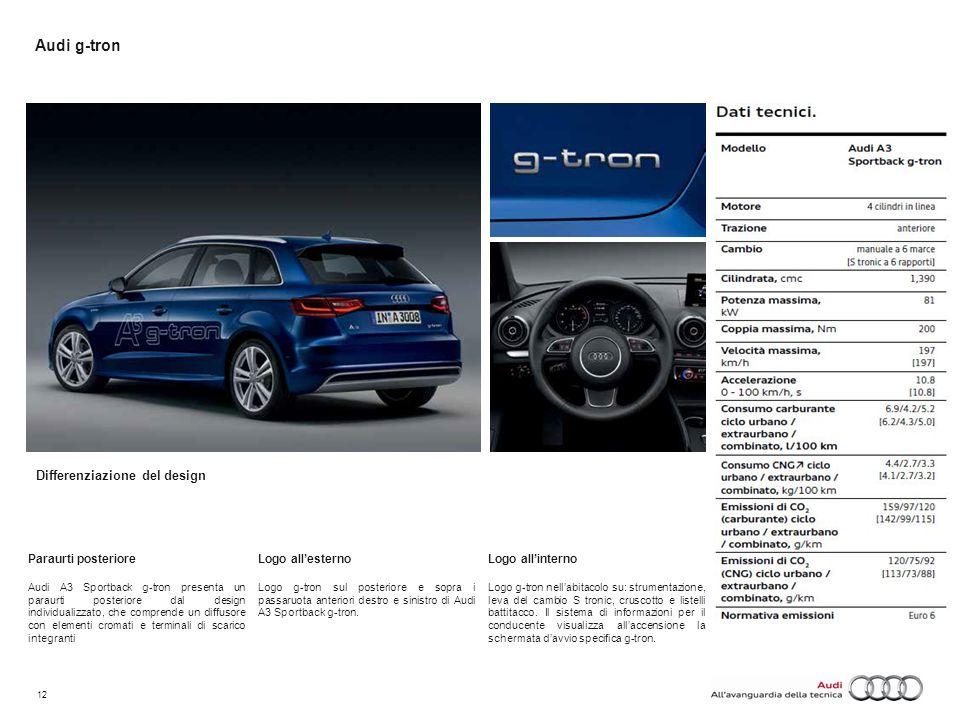 Audi g-tron Differenziazione del design Paraurti posteriore