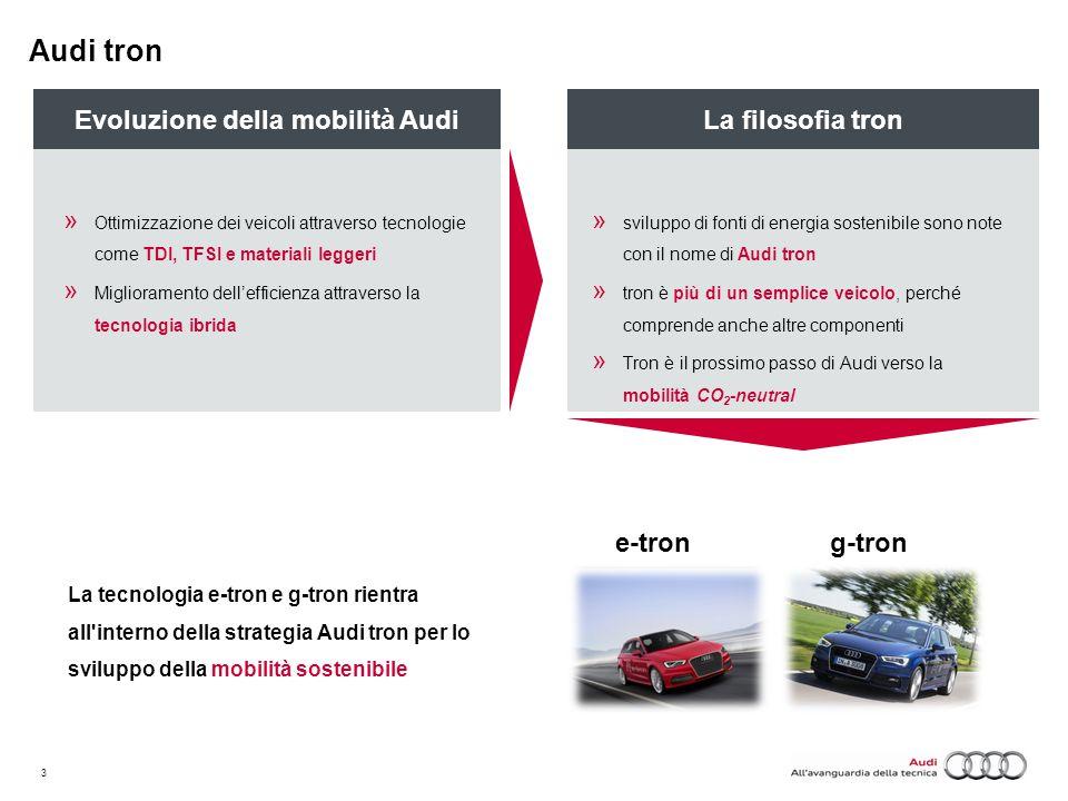 Evoluzione della mobilità Audi
