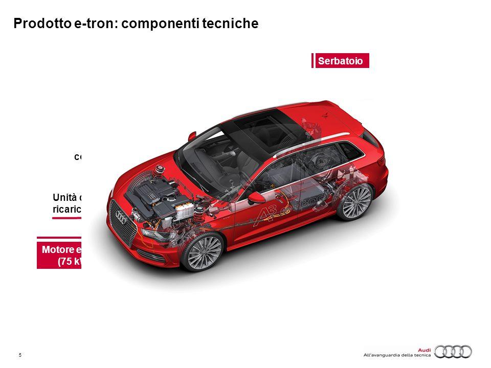 Motore elettrico (75 kWh)