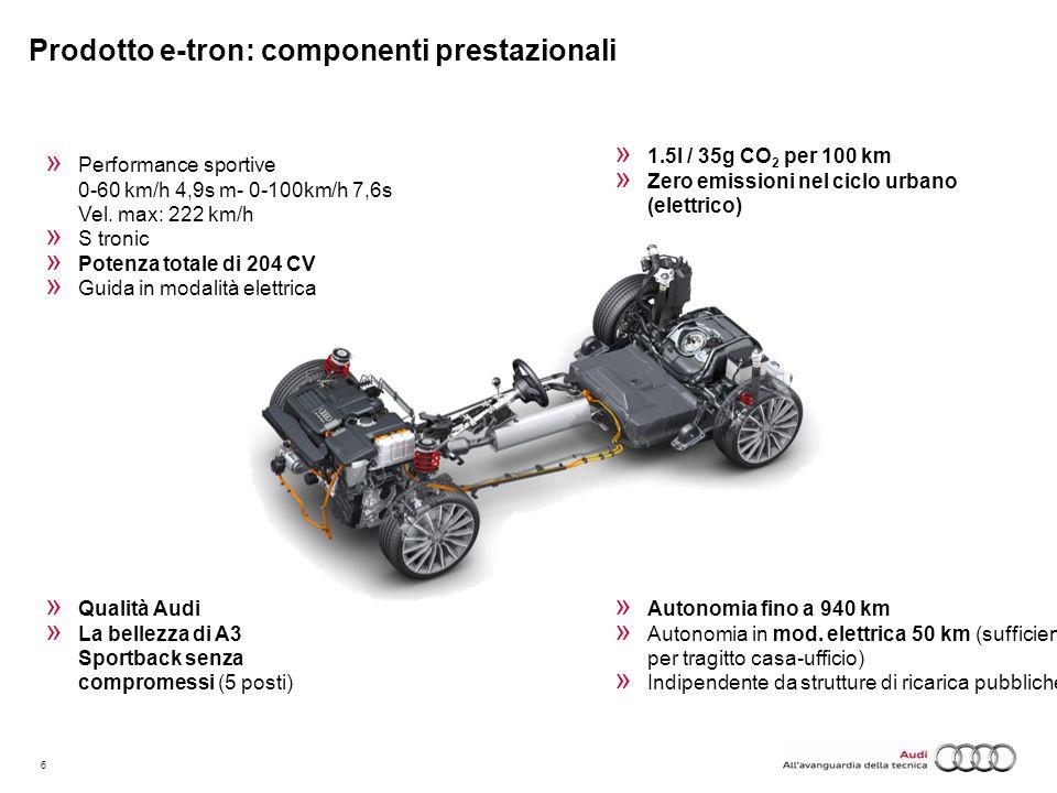 Prodotto e-tron: componenti prestazionali