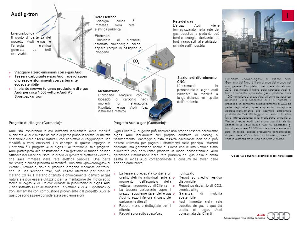 i Audi g-tron Impianto «power-to-gas» di Werlte Rete Elettrica