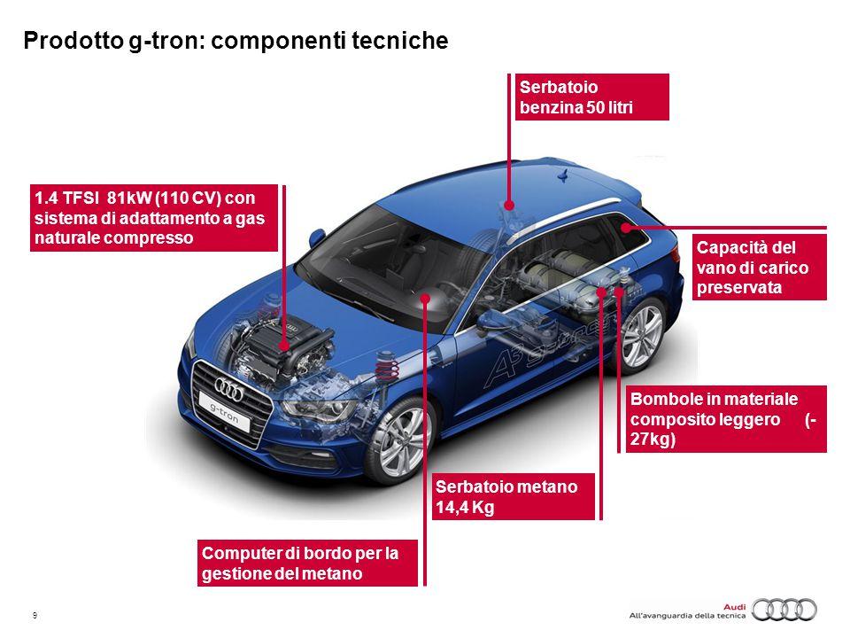 Prodotto g-tron: componenti tecniche
