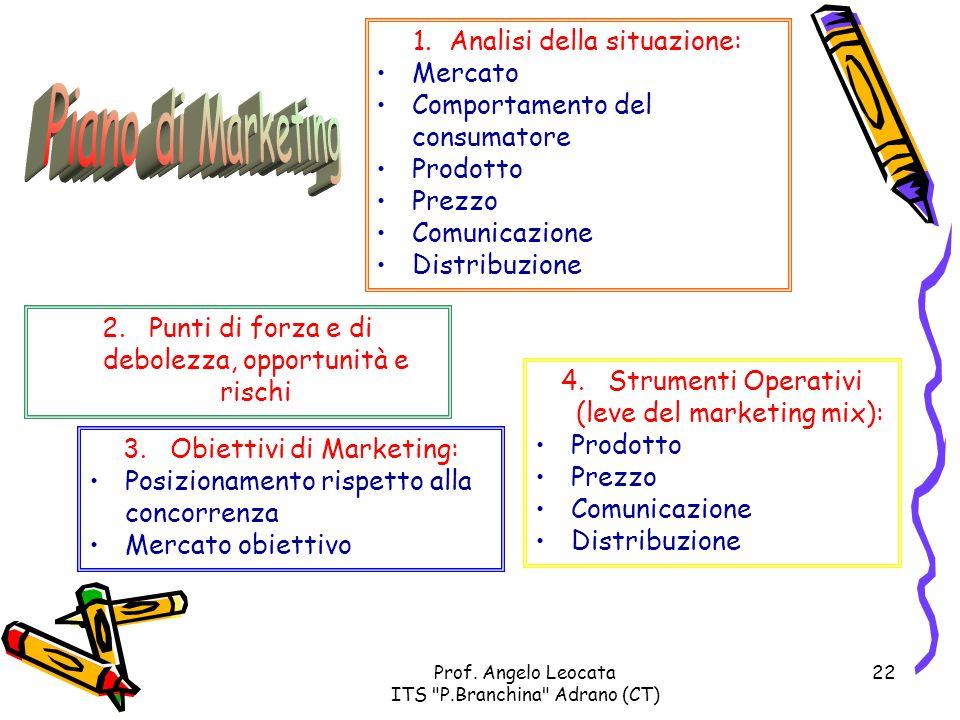 Piano di Marketing Analisi della situazione: Mercato