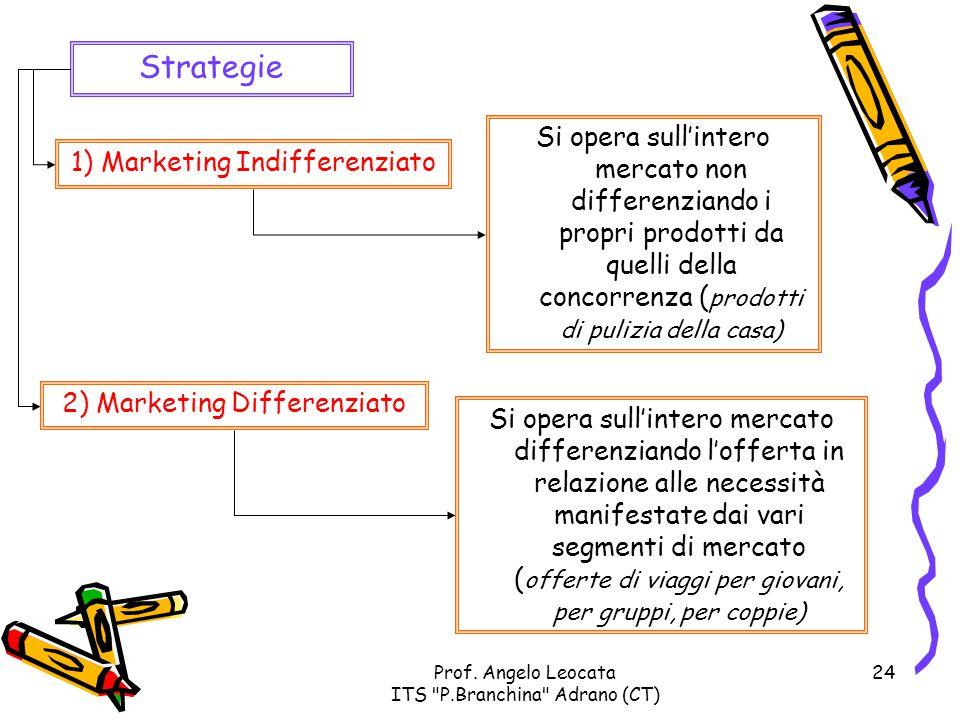Strategie Si opera sull'intero mercato non differenziando i propri prodotti da quelli della concorrenza (prodotti di pulizia della casa)