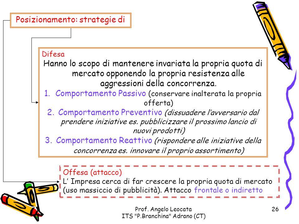 Posizionamento: strategie di