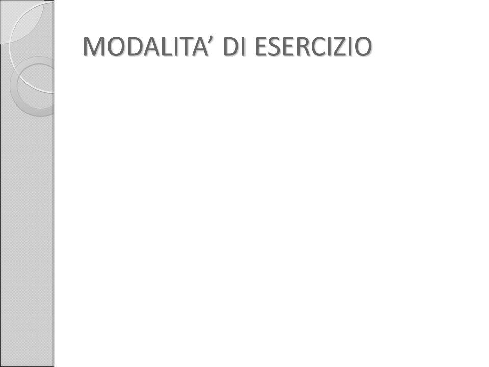MODALITA' DI ESERCIZIO