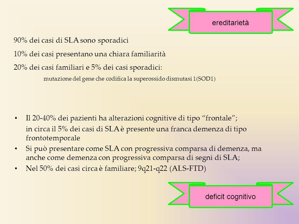 90% dei casi di SLA sono sporadici